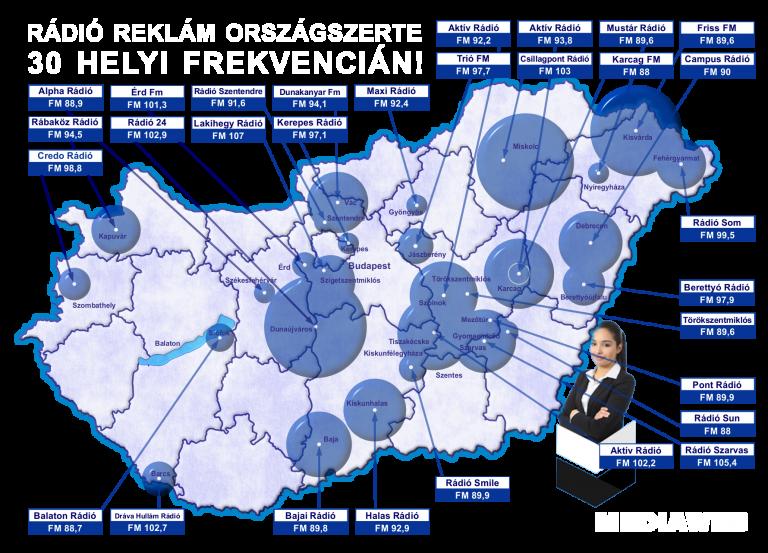 Rádió hirdetés lefedettségi térkép